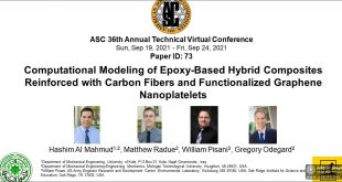 تدريسي من كلية الهندسة في جامعة الكوفة يشارك في مؤتمر المجمع الأمريكي للمواد المركبة